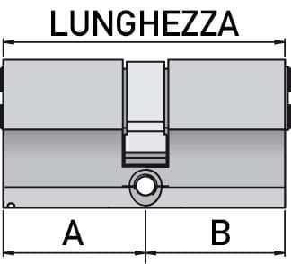 Schema misure cilindro a profilo europeo